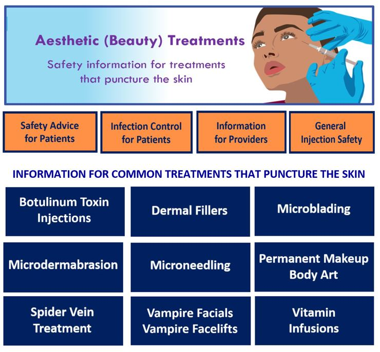 Safety Information about Aesthetic Treatments - Website
