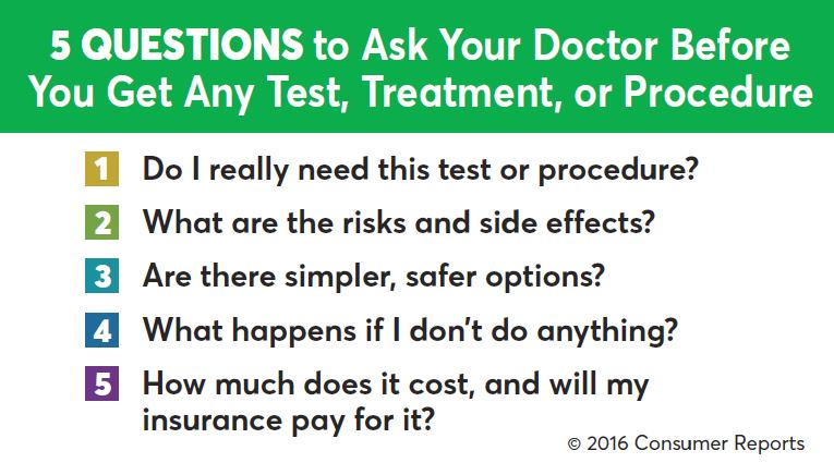 Choosing Wisely 5 Questions to ask your doctor - back of card